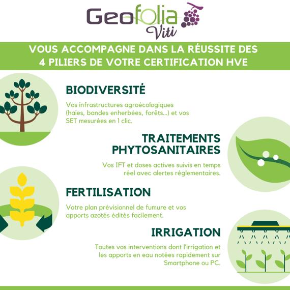 Geofolia viti - Démarche de certification sur 4 piliers majeures-1